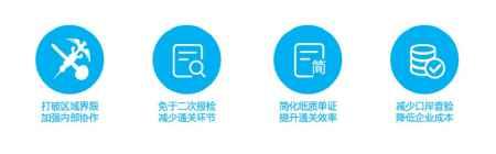 公路舱单智能系统平台