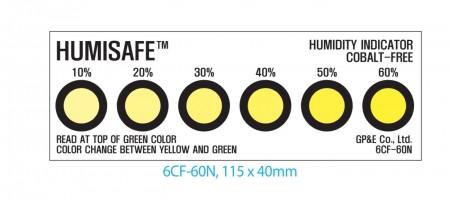 6点黄变绿环保湿度卡