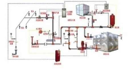 消防工程承包